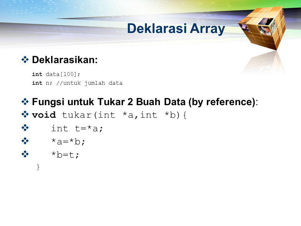Deklarasi Array Deklarasikan: int data[100];